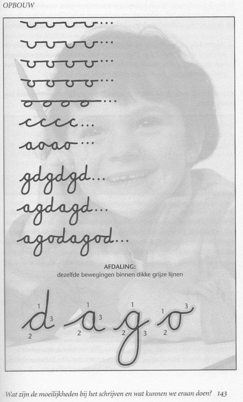Schrijfpatronen, die niet onderbouwd worden... Drie letterrompen, die precies hetzelfde vormgegeven hadden moeten worden...